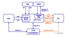 千兆以太网物理层测试系统 TESTBASE-EIOP