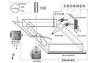 非损伤重力感知分析系统(GRASS)