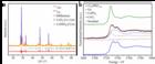 成果速递丨实验室台式XAFS谱仪用于精确分析多组分固体氧化物成分