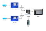 MN-CN1E遠程無線液位監測儀