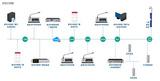 LUNBK  语音教学系统  IP广播 公共广播教学广播定时广播系统