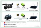 4G新媒體互聯網直播盒子