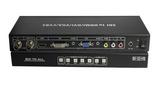 3G/HD-SDI转HDMI/DVI/VGA/AV转换器 SDI转VGA SDI转DVI SDI转换器