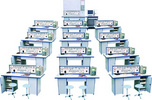 SB-2003B型模拟、数字电路电子二合一实验室设备