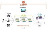 瑞创神州:数字化在线分享解决方案