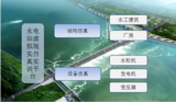 水电站虚拟现实仿真实训软件