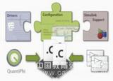 ControlBase-通用的电控系统开发解决方案