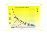 POLLUTE | 污染物运移分析软件