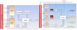 电池管理系统(BMS)