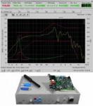 供應德國 DAAS電聲測試儀