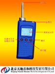 MIC-800-Ex 便携式可燃气体检测报警仪