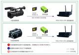 4G新亚博app官方下载互联网直播盒子