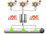 在线式乙烯C2H4气体检测报警器SKA-NE301-C2H4