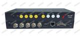 3G-SDI四画面分割器|SDI分屏器|SDI画面合成器,支持网管和RS232