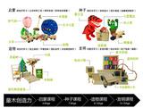 《童木创造力》课程
