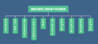 北京建科建研科技有限公司