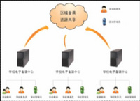 网络电子备课系统