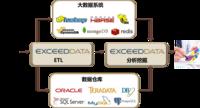 工程大数据分析平台