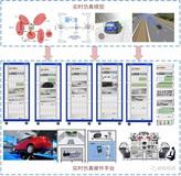 ECU HIL测试系统方案