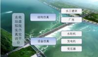 水電站虛擬現實仿真實訓軟件