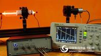 共焦球面掃描F-P干涉儀