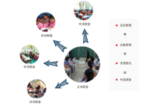北京文香專遞課堂方案