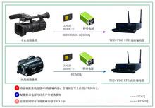 4G新媒体互联网直播盒子
