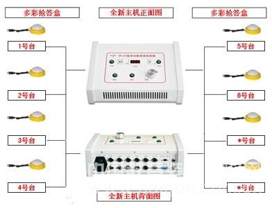 电子抢答器 HAD-20A