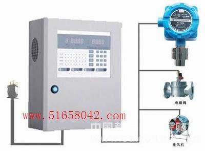 液化石油气报警器/液化石油气报警仪/ 型号:JH-RBK