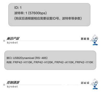 智能佳 韩国DYNAMIXEL Pro H54-200-S500-R工业级数字机器人舵机