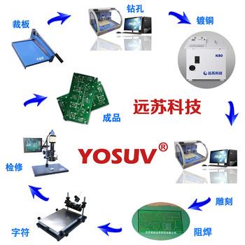 厂家直供学校实验室用PCB线路板制板方案
