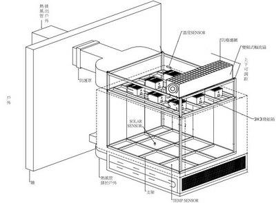 热斑耐久试验机