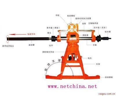煤矿用坑道钻机/探水钻机(液压)100米