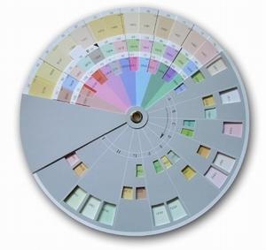 色彩搭配色轮CBCC-6