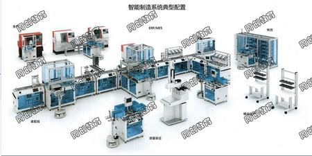 工业4.0实训工厂