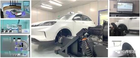 智能驾驶整车在环实验室 SYNO 解决方案