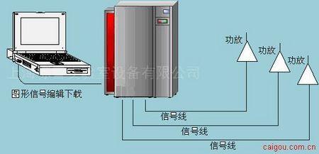 可编程电源控制器