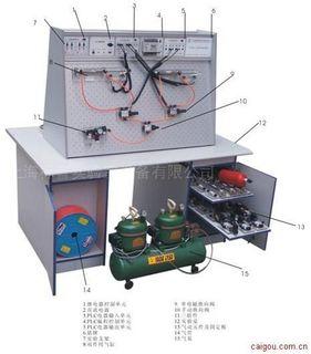 BPSYY-19气动控制实验台