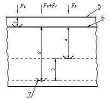 表面洛氏硬度计的工作原理