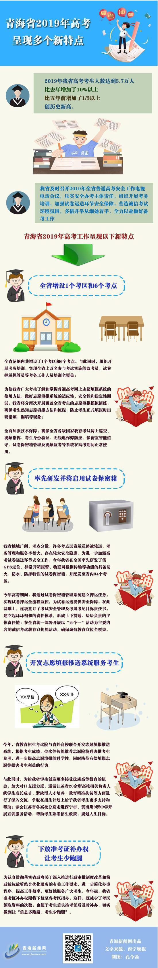 青海2019高考呈现多个新特点 设1个考区6个考点