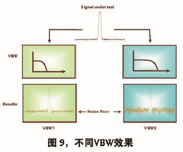 频谱分析仪常见问题