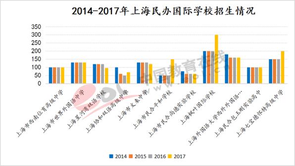 2017年基础教育发展调查报告