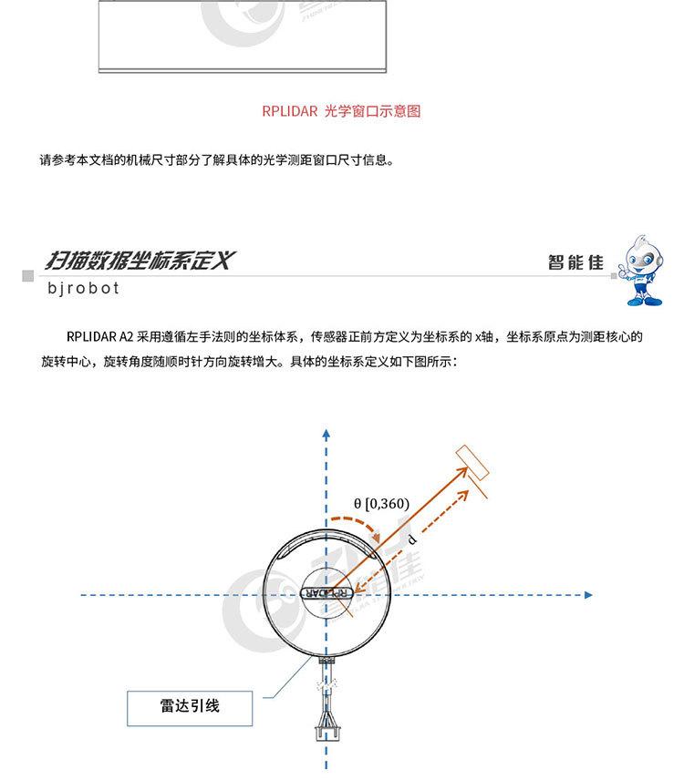 8M激光雷达 思岚 激光雷达测距 SLAMTEC RPLIDAR A2 360大屏互动