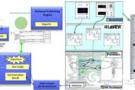 嵌入式系统测试管理平台
