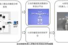 三维空间定位追踪分析系统方案