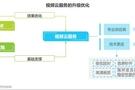 中国K12双师课堂研究报告重磅发布 小鱼易连云视频会议占得先机