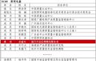 重磅!立达信入选国家认监委专家组名单,上榜河南省中小学近视防控护眼灯具创新成果推介名录!