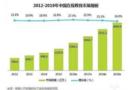 2016中国教装行业录播市场发展研究报告