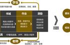 提供中文分级阅读整体解决方案,「柠檬悦读」获 5000 万天使轮融资