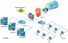 夯實數字化轉型背景下的網絡安全管理
